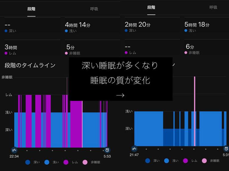 睡眠の質データ