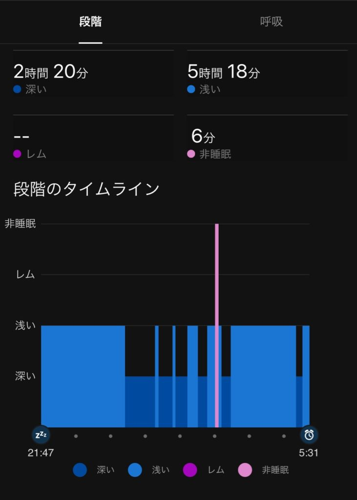 睡眠の質データ3