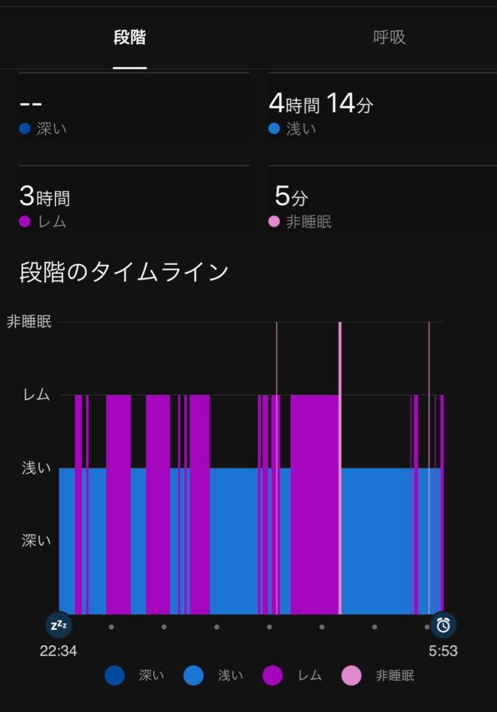 睡眠の質データ2