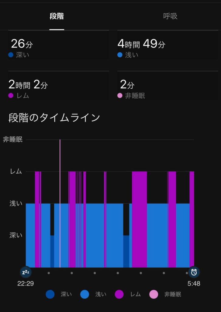 睡眠の質データ1